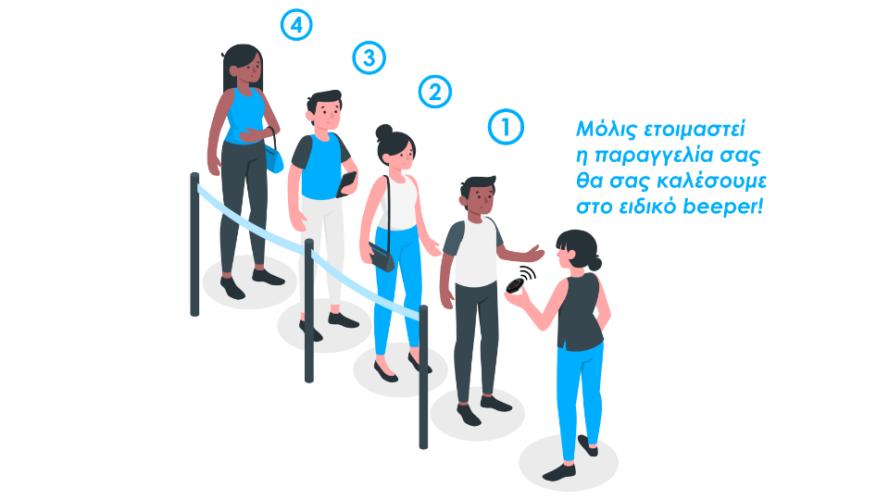 blog_customer_paging_system_0
